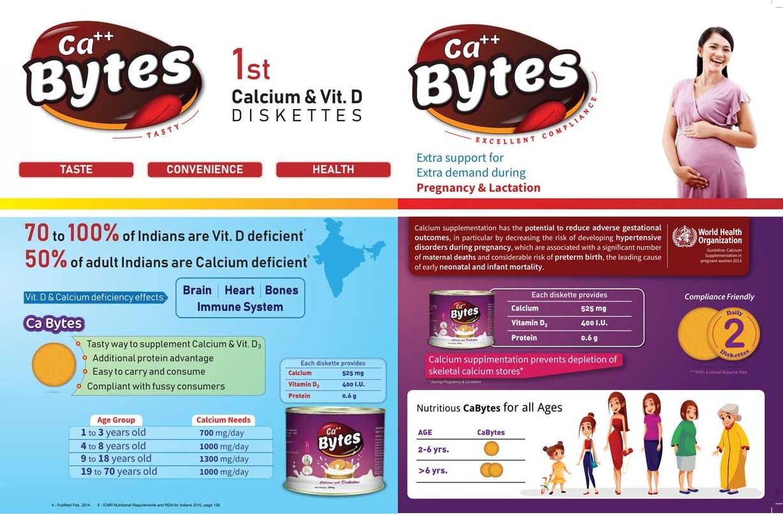 Calcium Biscuits or Calcium Diskettes